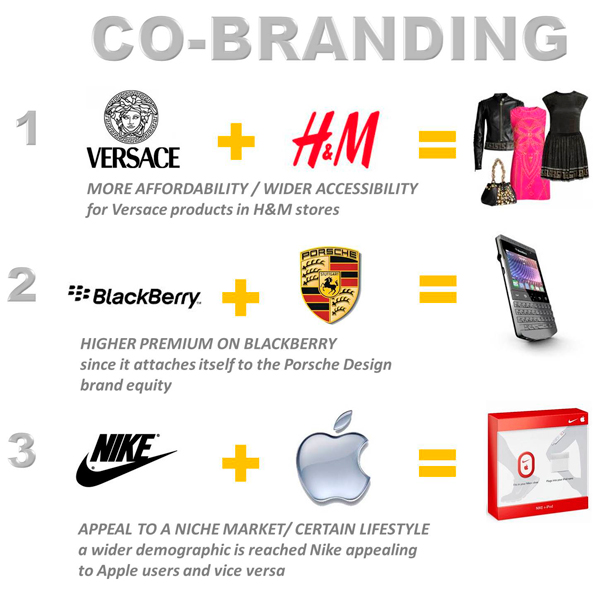 Co Branding Multiple Examples 600px