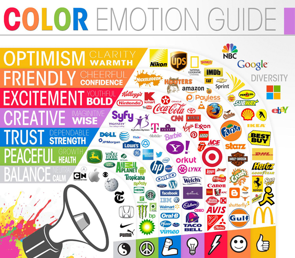 Colour Emotion Guide