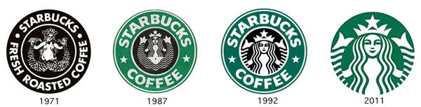 Starbucks Logo Evolution 600px
