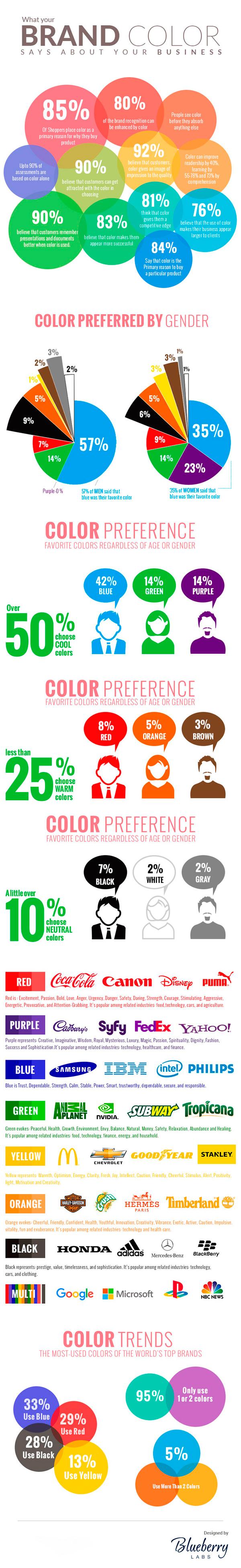 Colour Infographic 600px